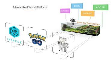 Twórcy Pokémon Go i firma Qualcomm stworzą nowe gogle AR