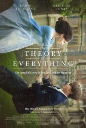 Teoria wszystkiego