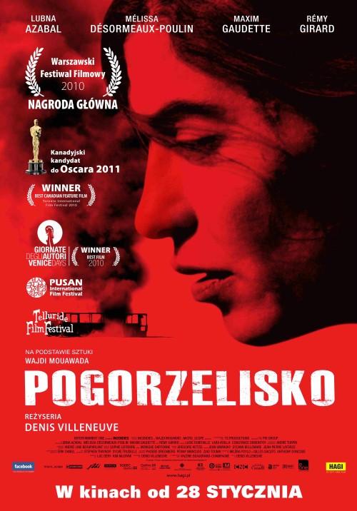 Pogorzelisko